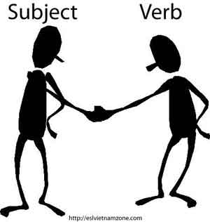 Does you Disagrees? Sorting Out Subject-Verb Agreement « WRITING ...