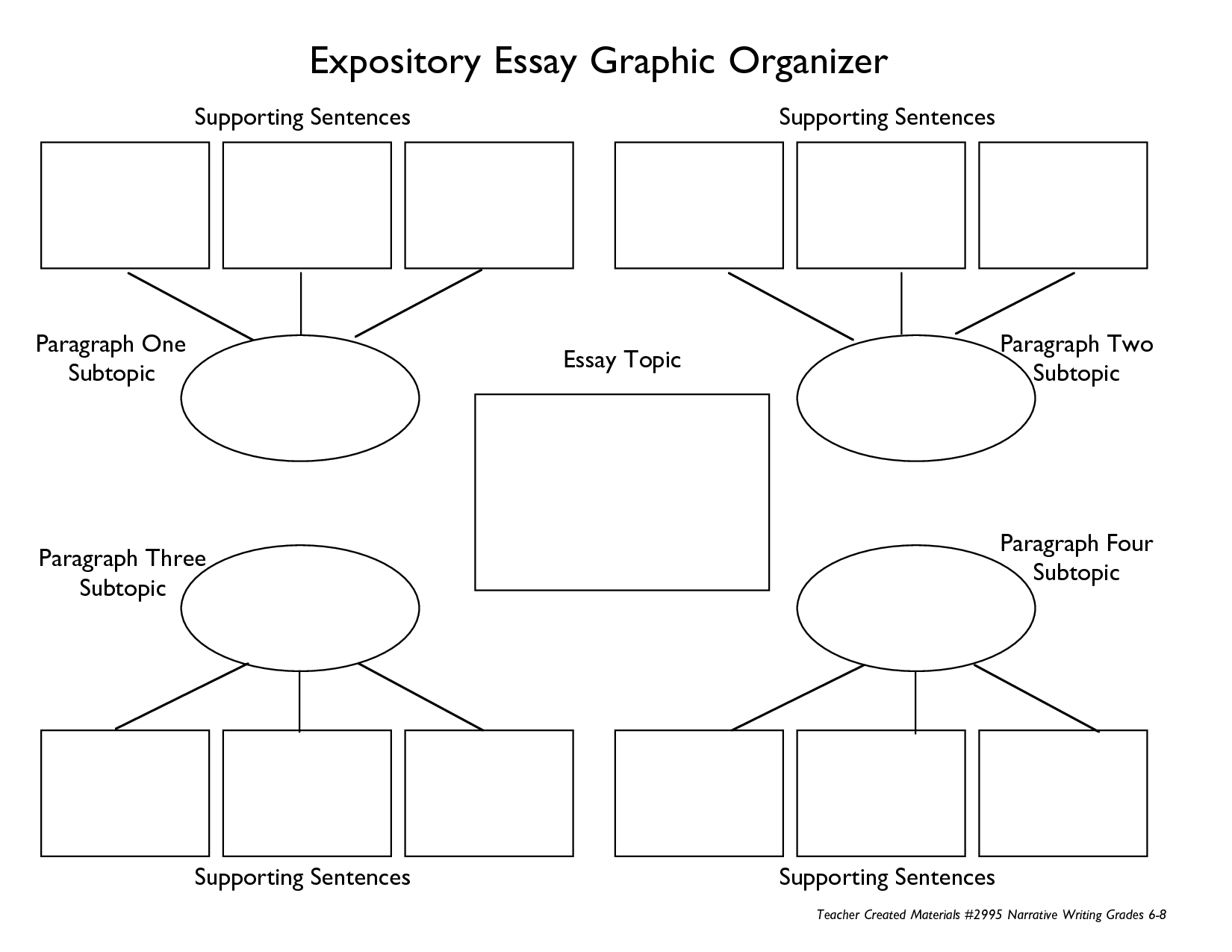 Easy graphic organizer for a 5-paragraph essay